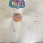 Mars_Summer Camp Perteole