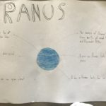 Uranus_Summer Camp Perteole
