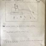 Inventor for a day_Summer Camp Perteole
