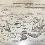 Geographical features_Summer Camp Perteole